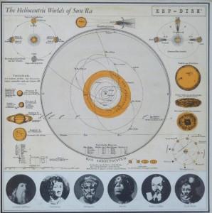 sun-ra-heliocentric-worlds-vol-2